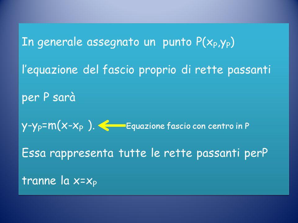 In generale assegnato un punto P(x P,y P ) l'equazione del fascio proprio di rette passanti per P sarà y-y P =m(x-x P ). Equazione fascio con centro i