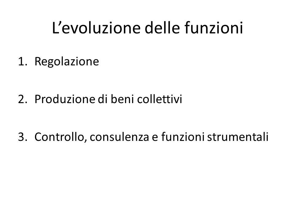 L'evoluzione delle funzioni 1.Regolazione 2.Produzione di beni collettivi 3.Controllo, consulenza e funzioni strumentali