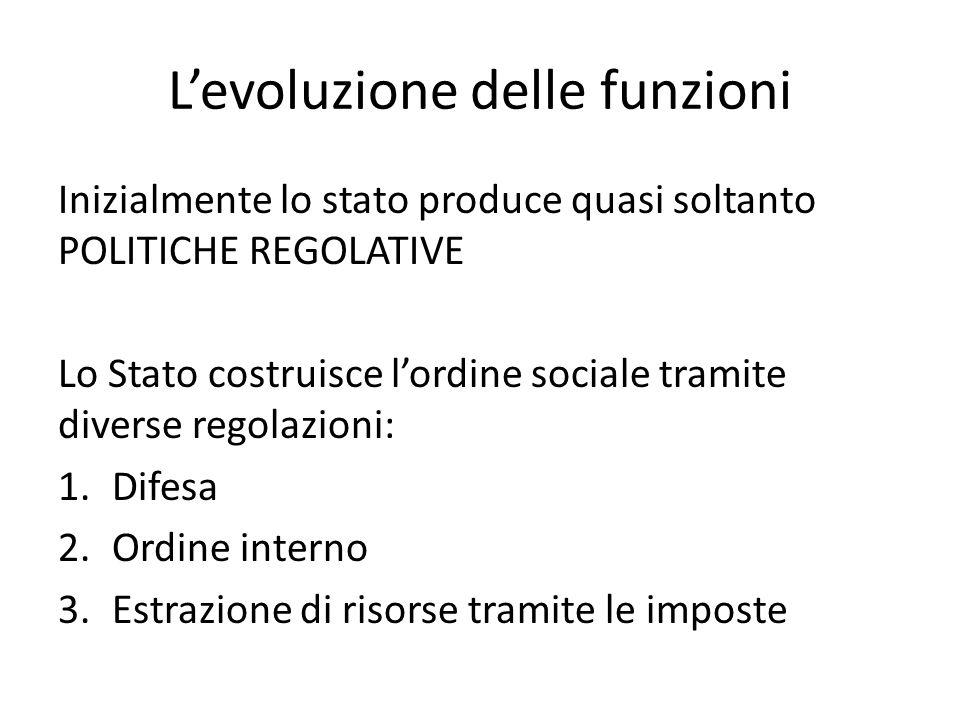 L'evoluzione delle funzioni Inizialmente lo stato produce quasi soltanto POLITICHE REGOLATIVE Lo Stato costruisce l'ordine sociale tramite diverse reg