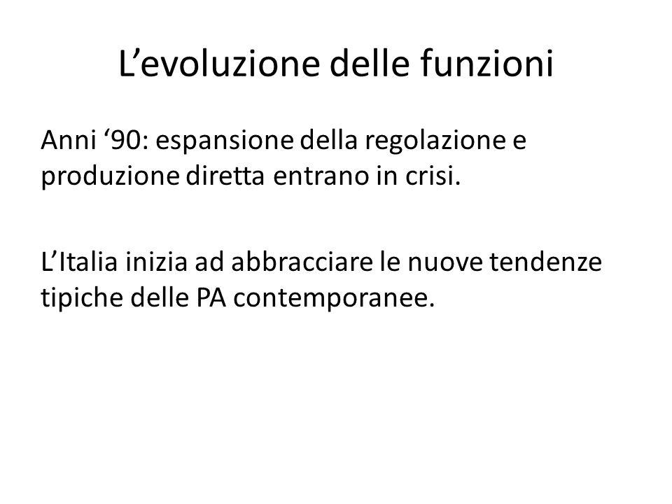 L'evoluzione delle funzioni Anni '90: espansione della regolazione e produzione diretta entrano in crisi. L'Italia inizia ad abbracciare le nuove tend