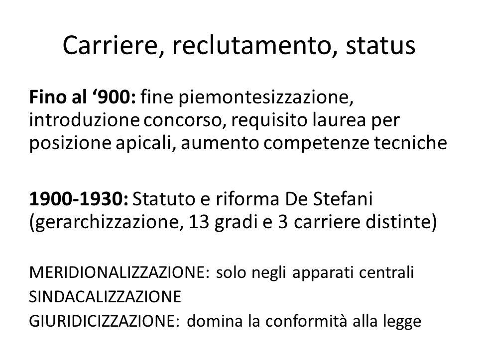 Carriere, reclutamento, status Fino al '900: fine piemontesizzazione, introduzione concorso, requisito laurea per posizione apicali, aumento competenz