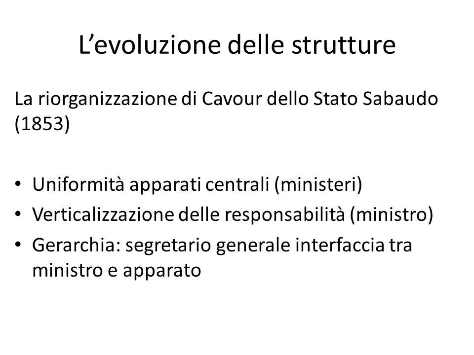 L'evoluzione delle strutture La riorganizzazione di Cavour dello Stato Sabaudo (1853) Uniformità apparati centrali (ministeri) Verticalizzazione delle