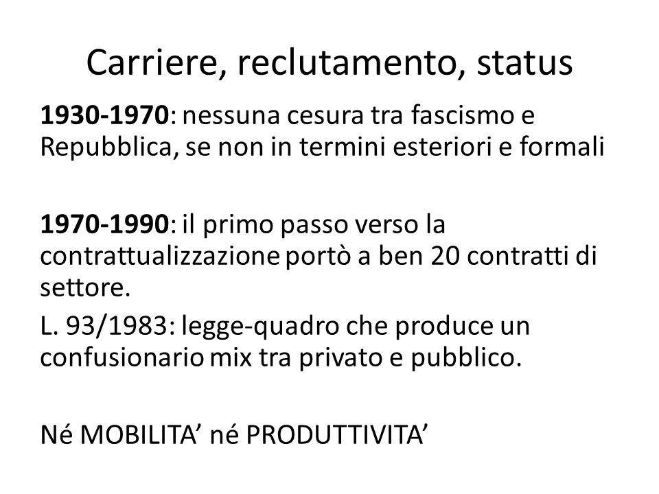 Carriere, reclutamento, status 1930-1970: nessuna cesura tra fascismo e Repubblica, se non in termini esteriori e formali 1970-1990: il primo passo ve