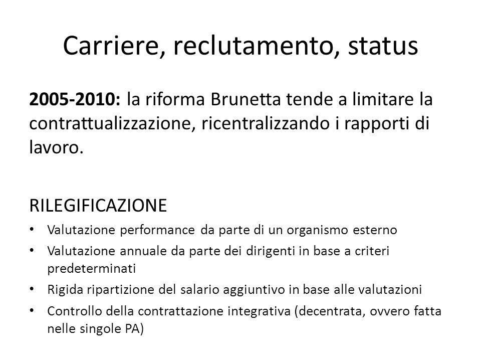 Carriere, reclutamento, status 2005-2010: la riforma Brunetta tende a limitare la contrattualizzazione, ricentralizzando i rapporti di lavoro. RILEGIF