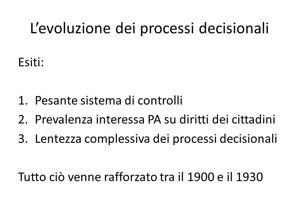 L'evoluzione dei processi decisionali Esiti: 1.Pesante sistema di controlli 2.Prevalenza interessa PA su diritti dei cittadini 3.Lentezza complessiva