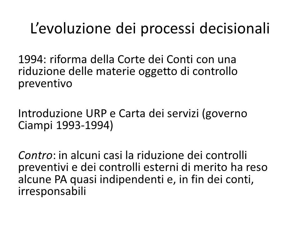 L'evoluzione dei processi decisionali 1994: riforma della Corte dei Conti con una riduzione delle materie oggetto di controllo preventivo Introduzione