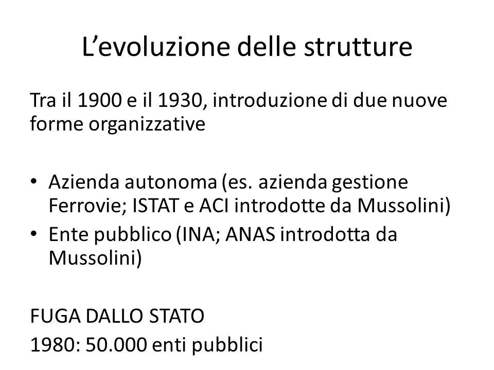 L'evoluzione delle strutture Tra il 1900 e il 1930, introduzione di due nuove forme organizzative Azienda autonoma (es. azienda gestione Ferrovie; IST