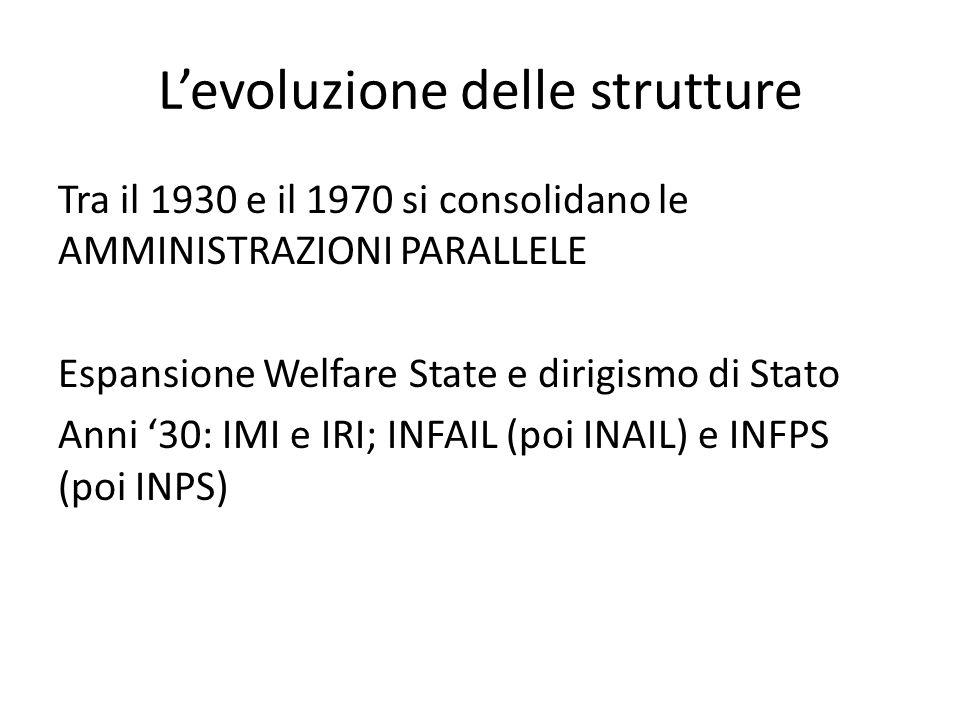 L'evoluzione delle strutture Tra il 1930 e il 1970 si consolidano le AMMINISTRAZIONI PARALLELE Espansione Welfare State e dirigismo di Stato Anni '30: