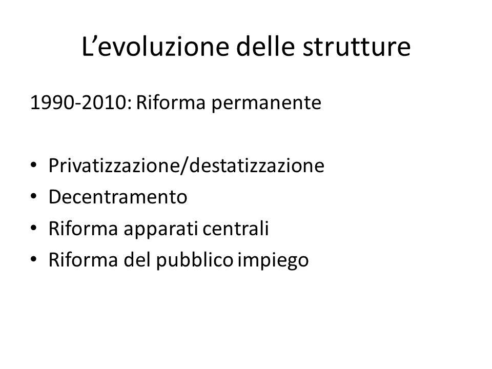 L'evoluzione delle strutture 1990-2010: Riforma permanente Privatizzazione/destatizzazione Decentramento Riforma apparati centrali Riforma del pubblic