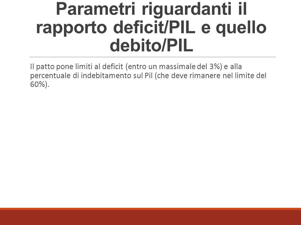 Parametri riguardanti il rapporto deficit/PIL e quello debito/PIL Il patto pone limiti al deficit (entro un massimale del 3%) e alla percentuale di in