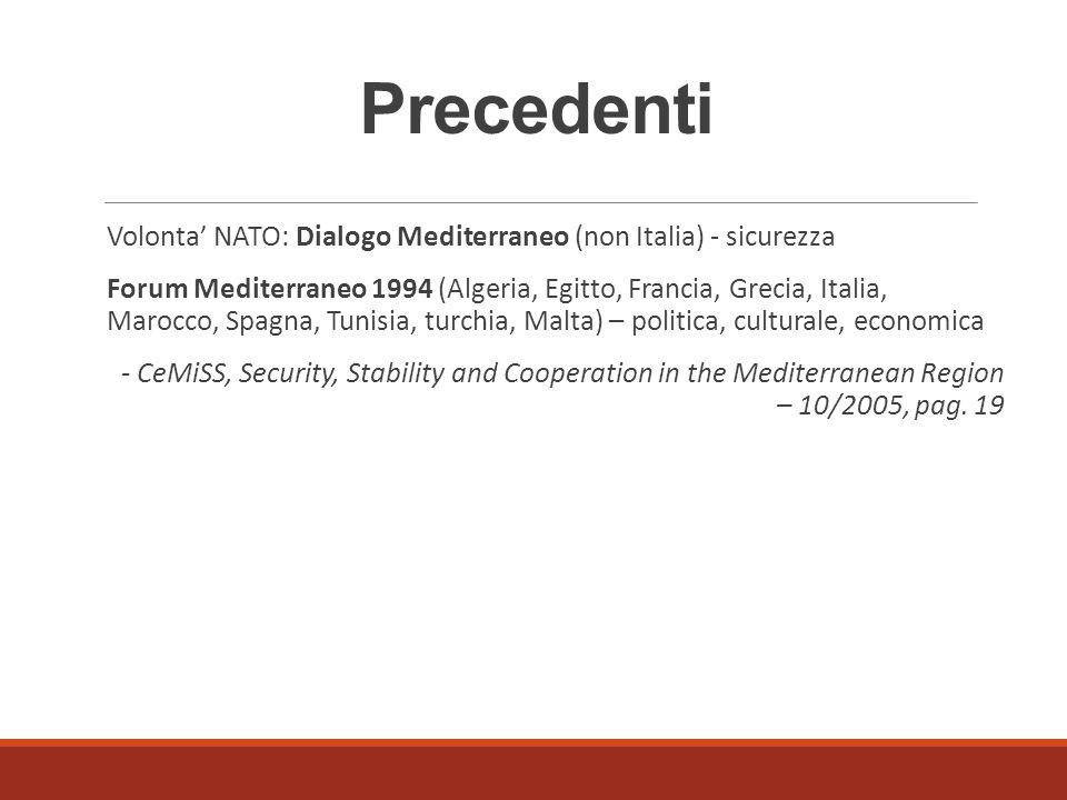 Precedenti Volonta' NATO: Dialogo Mediterraneo (non Italia) - sicurezza Forum Mediterraneo 1994 (Algeria, Egitto, Francia, Grecia, Italia, Marocco, Sp