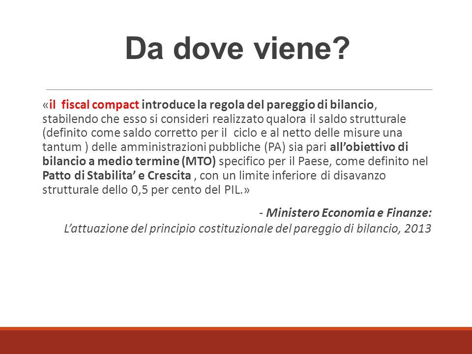 Da dove viene? «il fiscal compact introduce la regola del pareggio di bilancio, stabilendo che esso si consideri realizzato qualora il saldo struttura