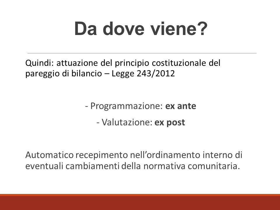 Quindi: attuazione del principio costituzionale del pareggio di bilancio – Legge 243/2012 - Programmazione: ex ante - Valutazione: ex post Automatico