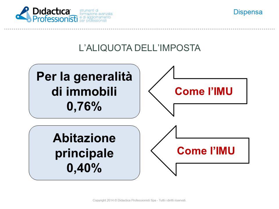 Per la generalità di immobili 0,76% Come l'IMU Abitazione principale 0,40% Come l'IMU L'ALIQUOTA DELL'IMPOSTA