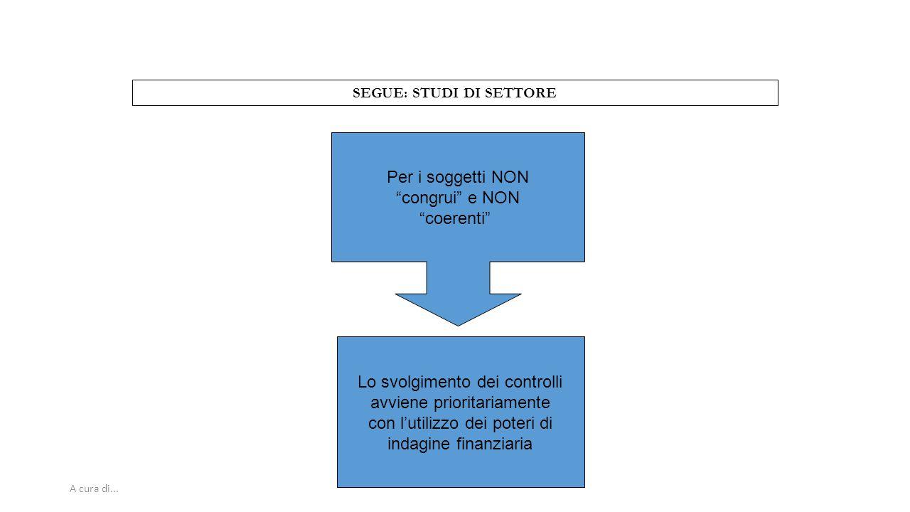 """A cura di... SEGUE: STUDI DI SETTORE Per i soggetti NON """"congrui"""" e NON """"coerenti"""" Lo svolgimento dei controlli avviene prioritariamente con l'utilizz"""