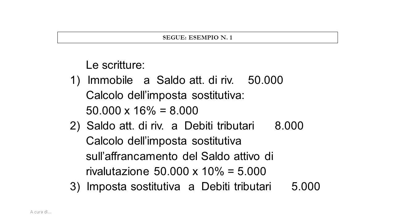 A cura di... SEGUE: ESEMPIO N. 1 Le scritture: 1) Immobile a Saldo att. di riv. 50.000 Calcolo dell'imposta sostitutiva: 50.000 x 16% = 8.000 2) Saldo