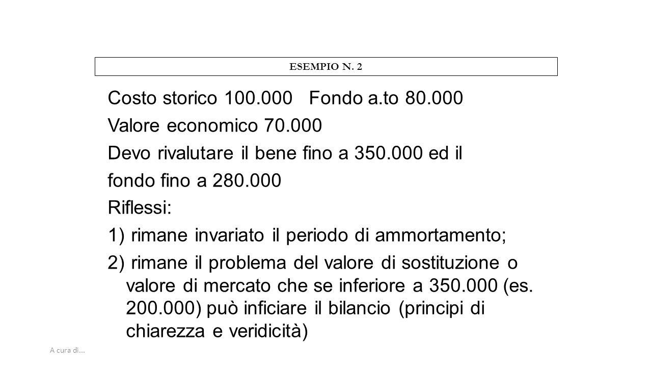 A cura di... ESEMPIO N. 2 Costo storico 100.000 Fondo a.to 80.000 Valore economico 70.000 Devo rivalutare il bene fino a 350.000 ed il fondo fino a 28