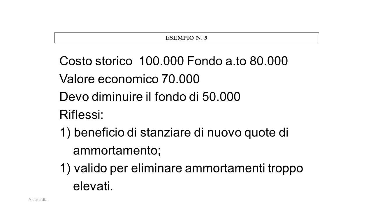 A cura di... ESEMPIO N. 3 Costo storico 100.000 Fondo a.to 80.000 Valore economico 70.000 Devo diminuire il fondo di 50.000 Riflessi: 1) beneficio di