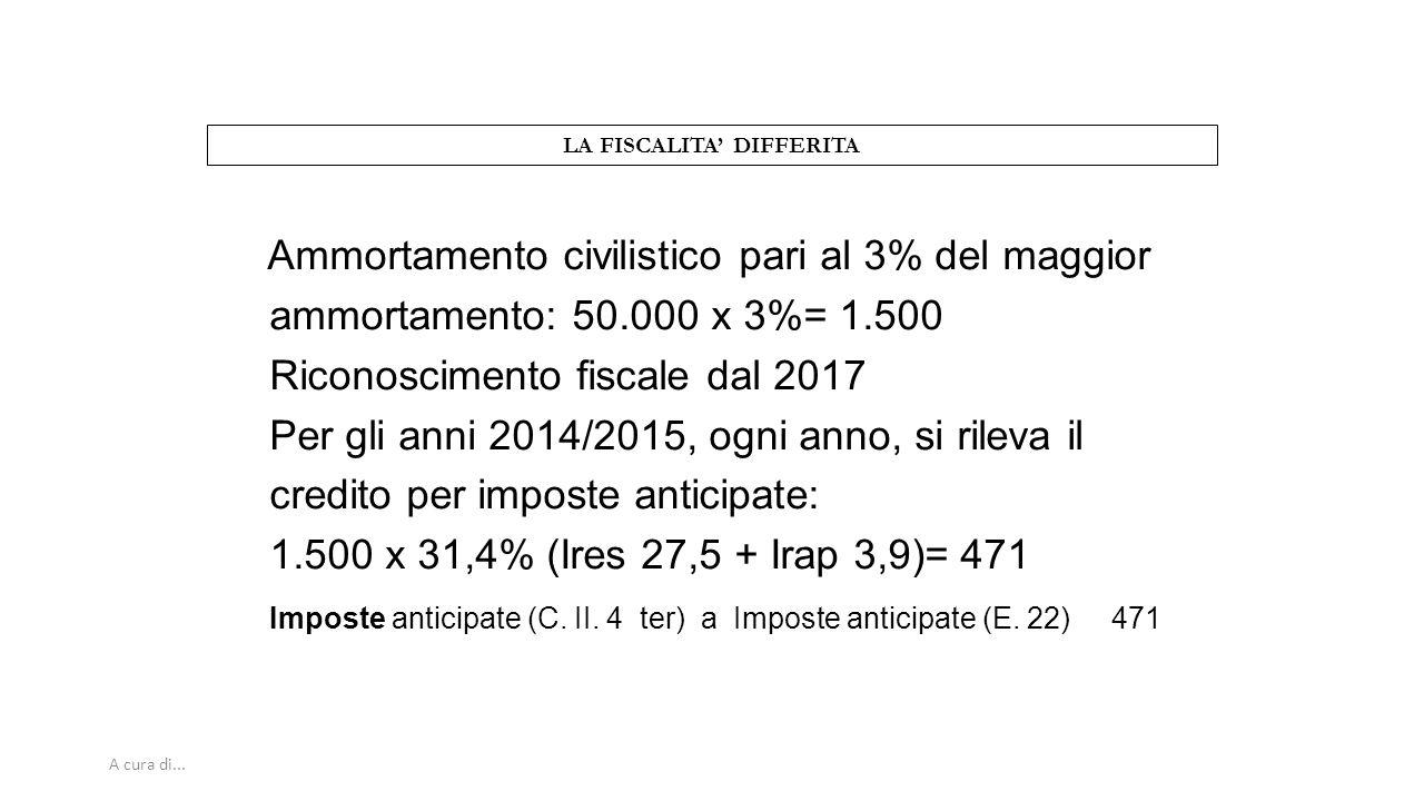 A cura di... LA FISCALITA' DIFFERITA Ammortamento civilistico pari al 3% del maggior ammortamento: 50.000 x 3%= 1.500 Riconoscimento fiscale dal 2017