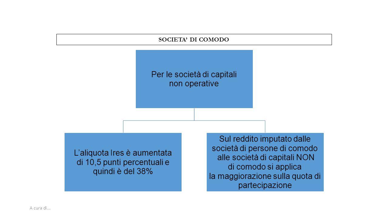 A cura di... SOCIETA' DI COMODO Per le società di capitali non operative L'aliquota Ires è aumentata di 10,5 punti percentuali e quindi è del 38% Sul