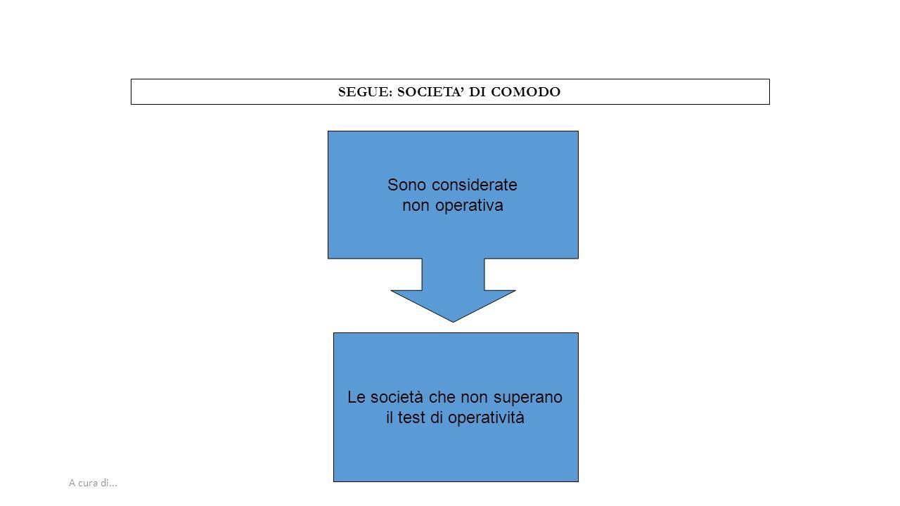 A cura di... SEGUE: SOCIETA' DI COMODO Sono considerate non operativa Le società che non superano il test di operatività