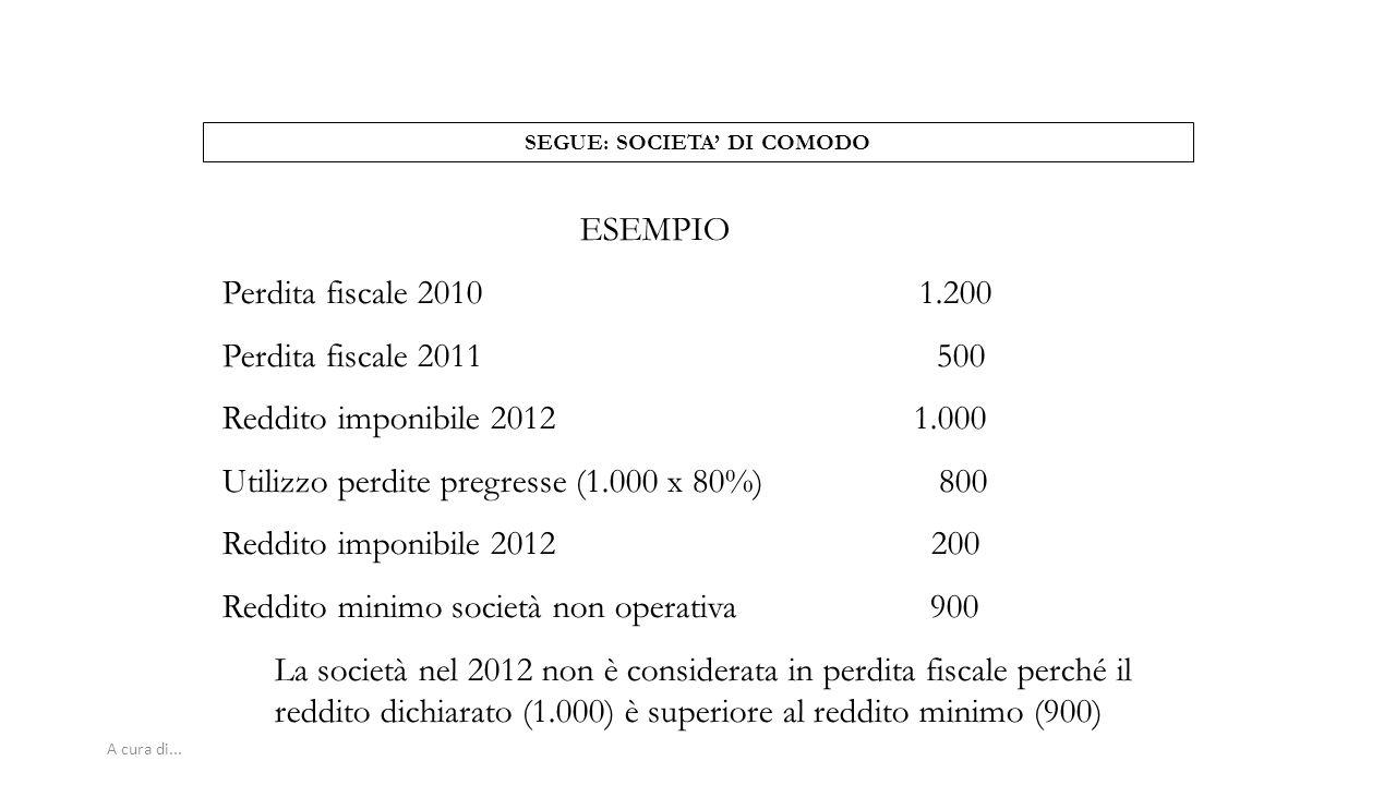 A cura di... ESEMPIO Perdita fiscale 2010 1.200 Perdita fiscale 2011 500 Reddito imponibile 2012 1.000 Utilizzo perdite pregresse (1.000 x 80%) 800 Re