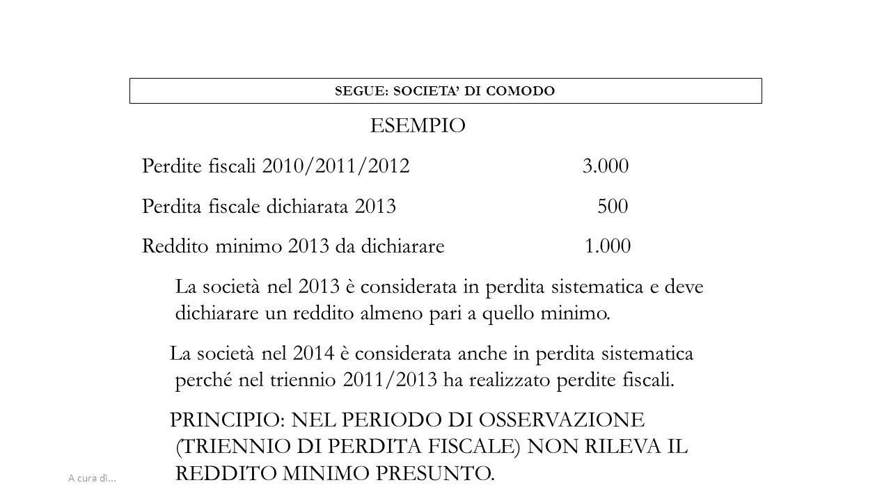 A cura di... ESEMPIO Perdite fiscali 2010/2011/2012 3.000 Perdita fiscale dichiarata 2013 500 Reddito minimo 2013 da dichiarare 1.000 La società nel 2