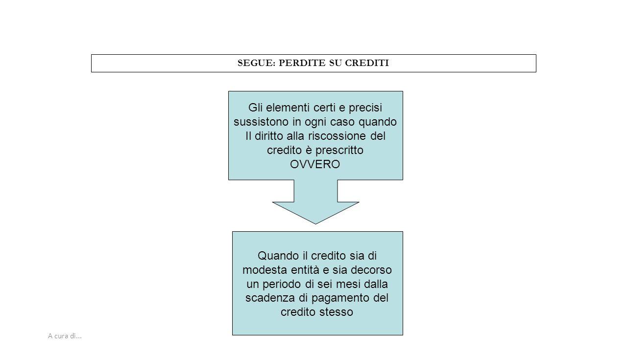 A cura di... SEGUE: PERDITE SU CREDITI Gli elementi certi e precisi sussistono in ogni caso quando Il diritto alla riscossione del credito è prescritt