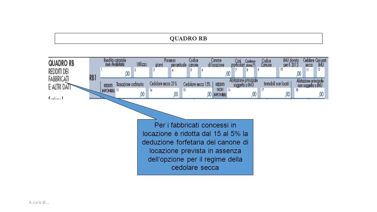 A cura di... QUADRO RB Per i fabbricati concessi in locazione è ridotta dal 15 al 5% la deduzione forfetaria del canone di locazione prevista in assen