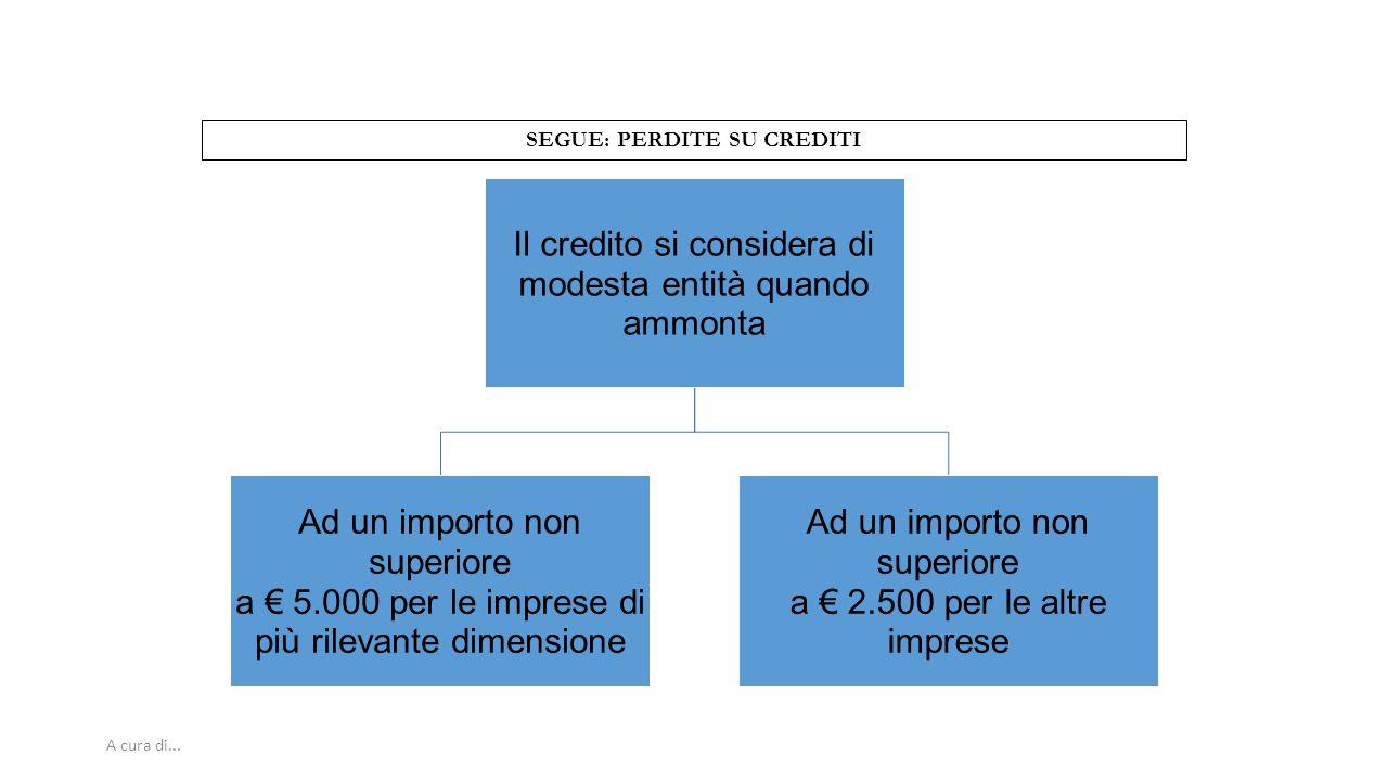 A cura di... SEGUE: PERDITE SU CREDITI Il credito si considera di modesta entità quando ammonta Ad un importo non superiore a € 5.000 per le imprese d