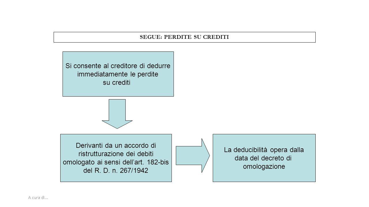 A cura di... SEGUE: PERDITE SU CREDITI Si consente al creditore di dedurre immediatamente le perdite su crediti Derivanti da un accordo di ristruttura