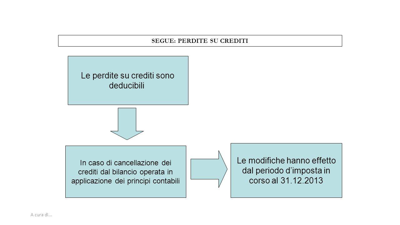 A cura di... SEGUE: PERDITE SU CREDITI Le perdite su crediti sono deducibili In caso di cancellazione dei crediti dal bilancio operata in applicazione