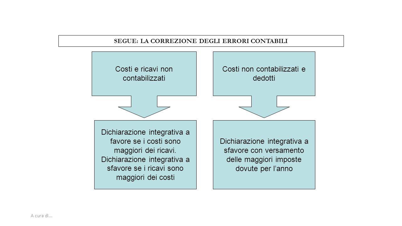 A cura di... SEGUE: LA CORREZIONE DEGLI ERRORI CONTABILI Costi e ricavi non contabilizzati Dichiarazione integrativa a favore se i costi sono maggiori