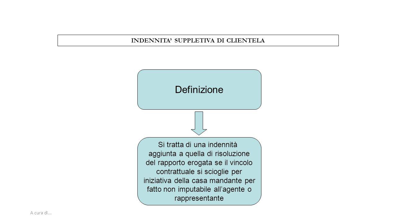 A cura di... INDENNITA' SUPPLETIVA DI CLIENTELA Definizione Si tratta di una indennità aggiunta a quella di risoluzione del rapporto erogata se il vin
