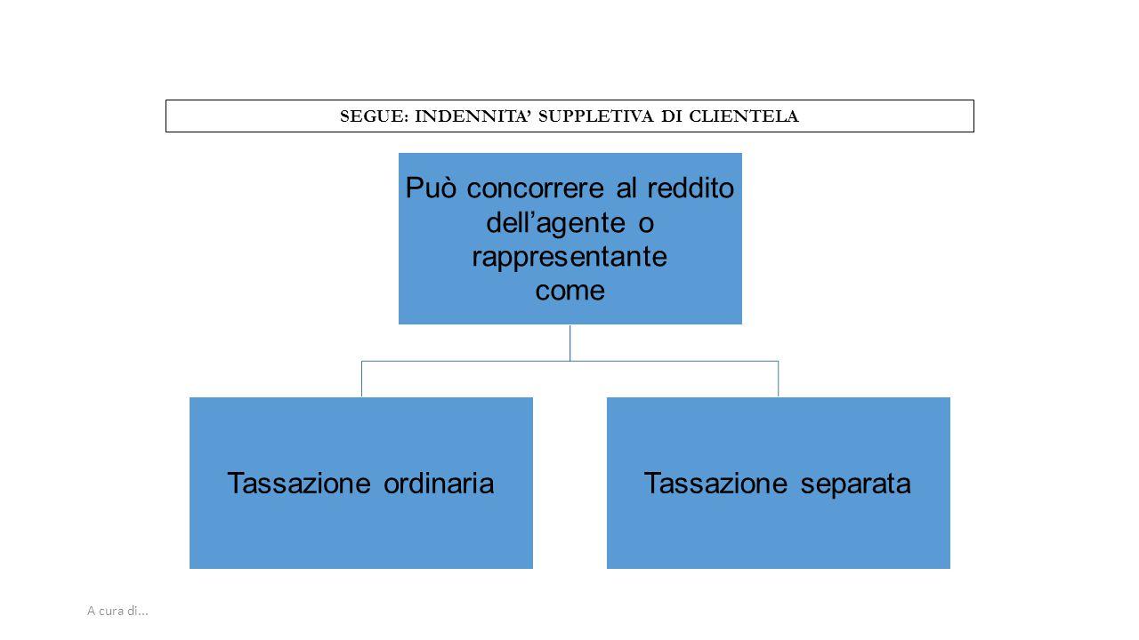 A cura di... SEGUE: INDENNITA' SUPPLETIVA DI CLIENTELA Può concorrere al reddito dell'agente o rappresentante come Tassazione ordinariaTassazione sepa