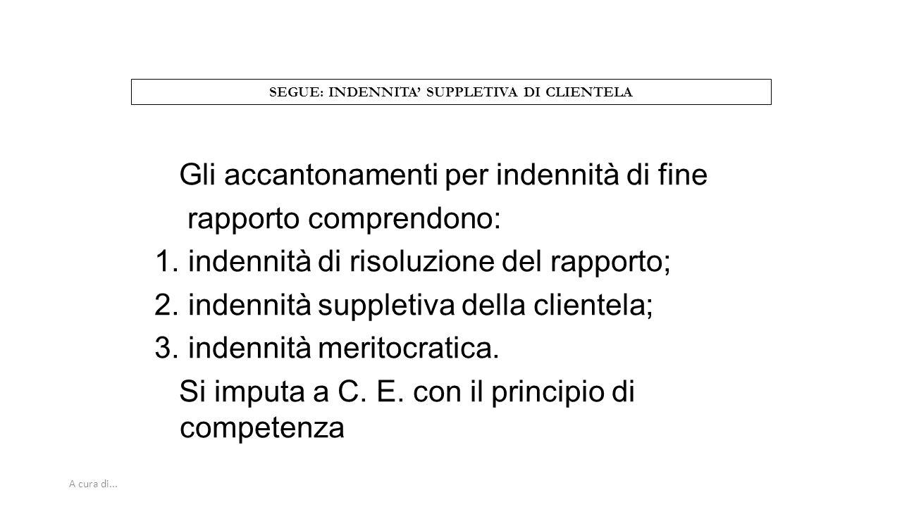 A cura di... SEGUE: INDENNITA' SUPPLETIVA DI CLIENTELA Gli accantonamenti per indennità di fine rapporto comprendono: 1. indennità di risoluzione del