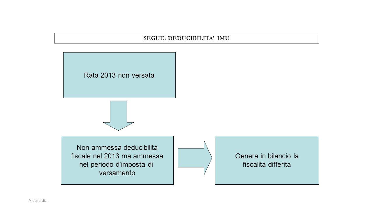 A cura di... SEGUE: DEDUCIBILITA' IMU Rata 2013 non versata Non ammessa deducibilità fiscale nel 2013 ma ammessa nel periodo d'imposta di versamento G