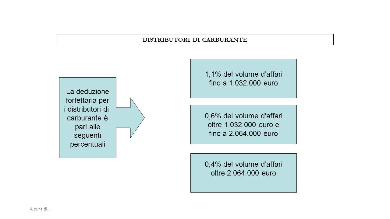 A cura di... DISTRIBUTORI DI CARBURANTE La deduzione forfettaria per i distributori di carburante è pari alle seguenti percentuali 1,1% del volume d'a