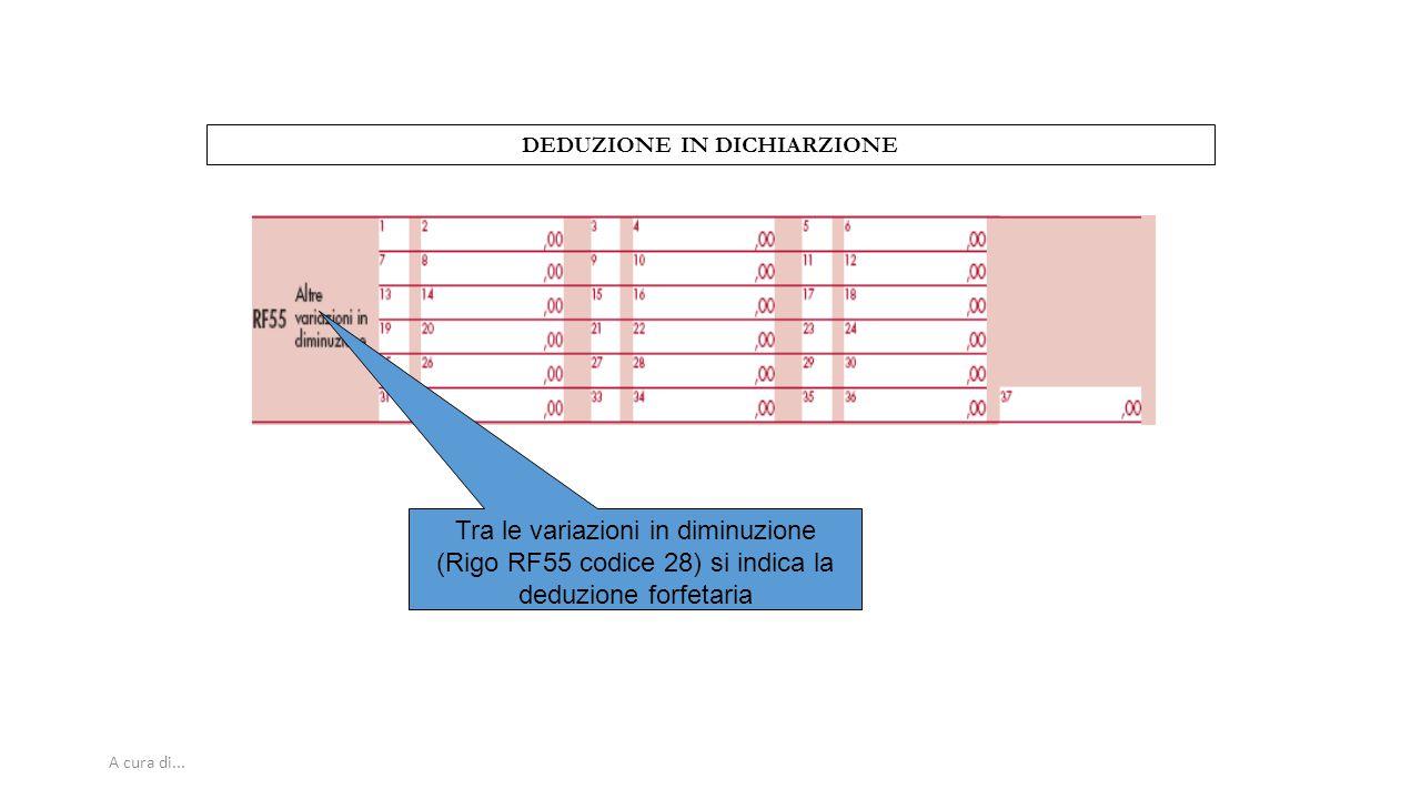 A cura di... DEDUZIONE IN DICHIARZIONE Tra le variazioni in diminuzione (Rigo RF55 codice 28) si indica la deduzione forfetaria