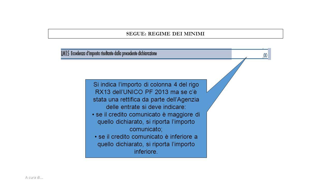 A cura di... SEGUE: REGIME DEI MINIMI Si indica l'importo di colonna 4 del rigo RX13 dell'UNICO PF 2013 ma se c'è stata una rettifica da parte dell'Ag
