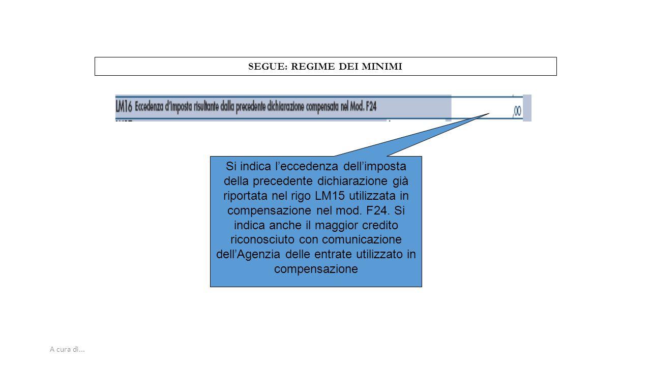 A cura di... SEGUE: REGIME DEI MINIMI Si indica l'eccedenza dell'imposta della precedente dichiarazione già riportata nel rigo LM15 utilizzata in comp