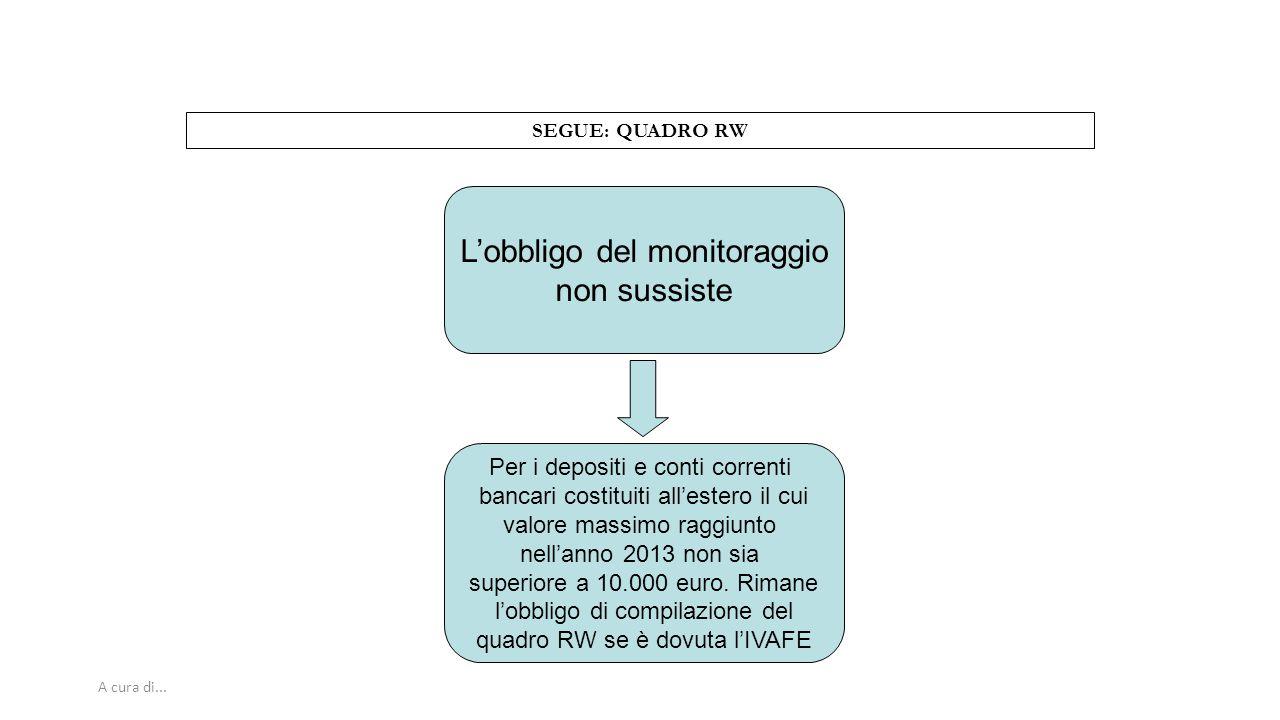 A cura di... SEGUE: QUADRO RW L'obbligo del monitoraggio non sussiste Per i depositi e conti correnti bancari costituiti all'estero il cui valore mass