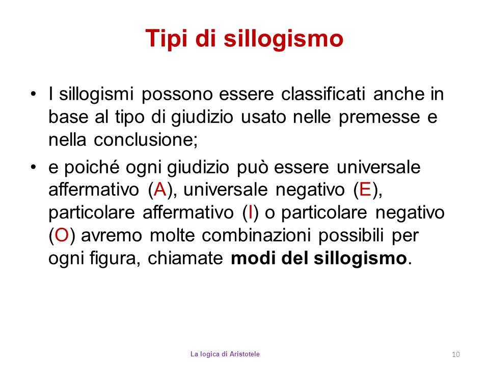 Tipi di sillogismo La logica di Aristotele 10 I sillogismi possono essere classificati anche in base al tipo di giudizio usato nelle premesse e nella
