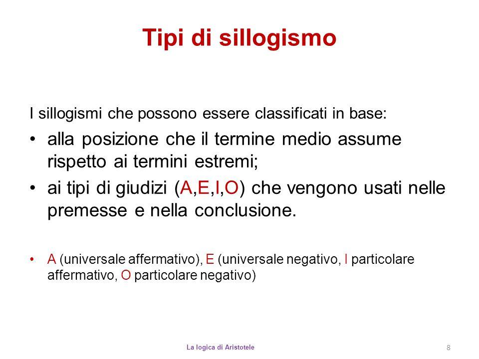 Tipi di sillogismo La logica di Aristotele 8 I sillogismi che possono essere classificati in base: alla posizione che il termine medio assume rispetto