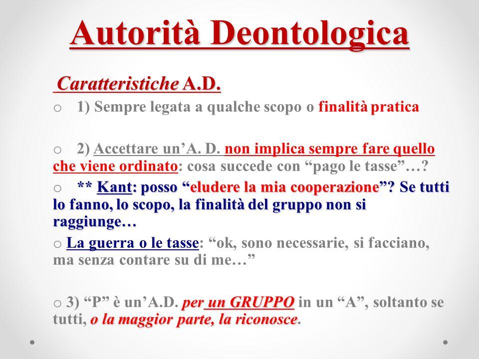 Autorità Deontologica Caratteristiche A.D. Caratteristiche A.D. o 1) Sempre legata a qualche scopo o finalità pratica o 2) Accettare un'A. D. non impl