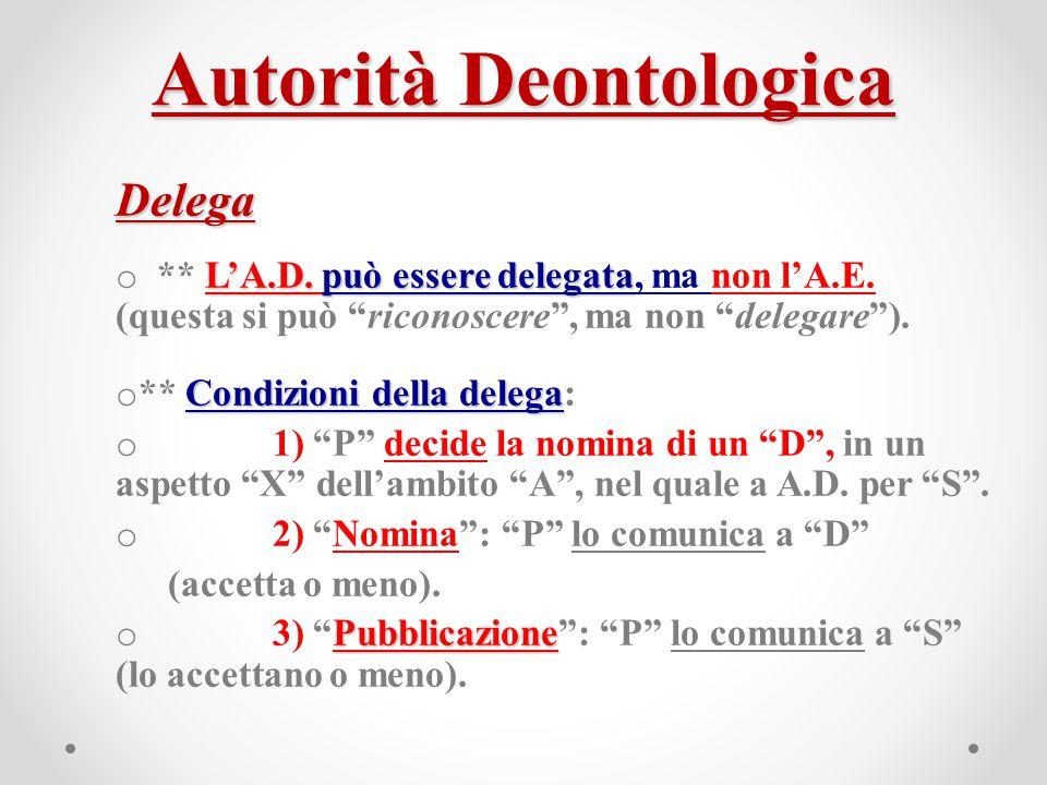 """Autorità Deontologica Delega L'A.D. può essere delegata o ** L'A.D. può essere delegata, ma non l'A.E. (questa si può """"riconoscere"""", ma non """"delegare"""""""