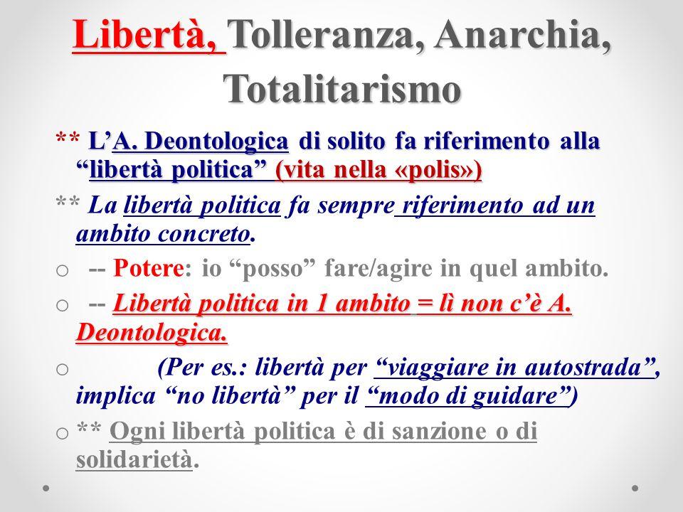 """Libertà, Tolleranza, Anarchia, Totalitarismo L'A. Deontologica di solito fa riferimento alla """"libertà politica"""" (vita nella «polis») ** L'A. Deontolog"""