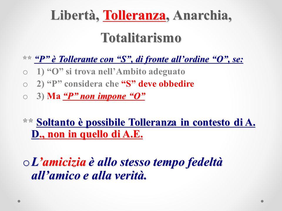 """Libertà, Tolleranza, Anarchia, Totalitarismo """"P"""" è Tollerante con """"S"""", di fronte all'ordine """"O"""", se: ** """"P"""" è Tollerante con """"S"""", di fronte all'ordine"""