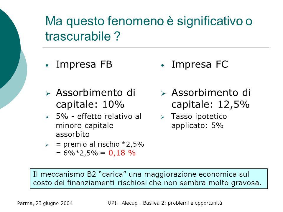 Parma, 23 giugno 2004 UPI - Alecup - Basilea 2: problemi e opportunità Ma questo fenomeno è significativo o trascurabile .