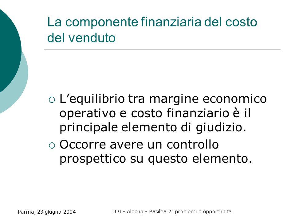 Parma, 23 giugno 2004 UPI - Alecup - Basilea 2: problemi e opportunità La componente finanziaria del costo del venduto  L'equilibrio tra margine economico operativo e costo finanziario è il principale elemento di giudizio.